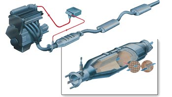 Picture of catalytic converter